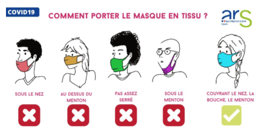 comment porter le masque tissu AFNOR